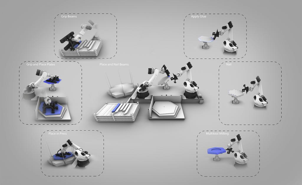 Robotische-Vorfertigung