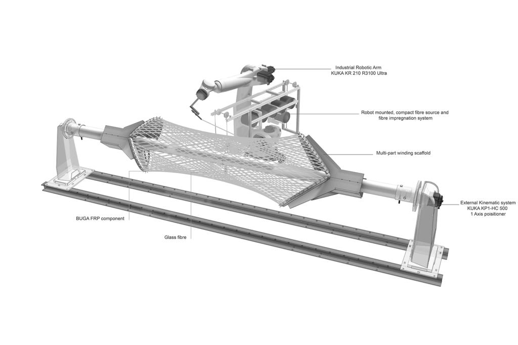Skizze-robotergestuetzte-Fertigung